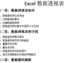【Excel数据透视表全攻略】全套共60课视频教程
