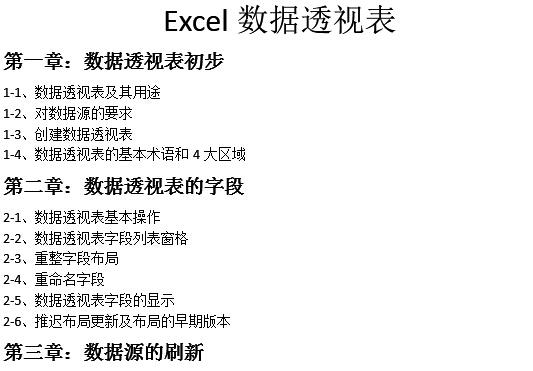 Excel数据透视表全攻略