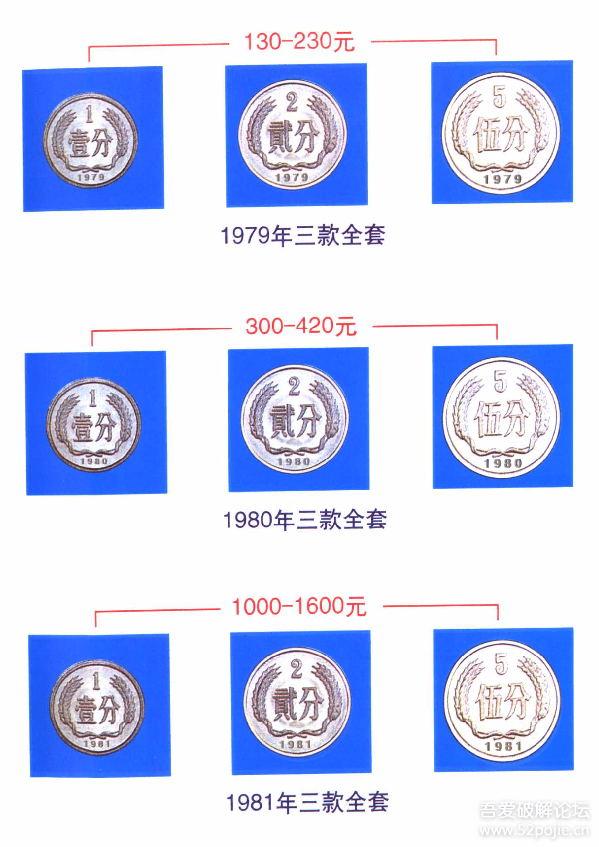 历代古币钱谱合集