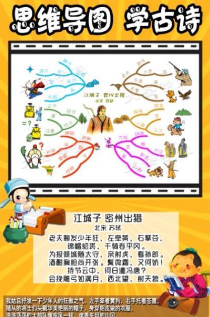 思维导图学古诗:1-9年级古诗思维导图